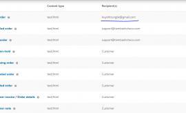 Không thể đổi email cho new orders/ đơn hàng mới và Cách đổi